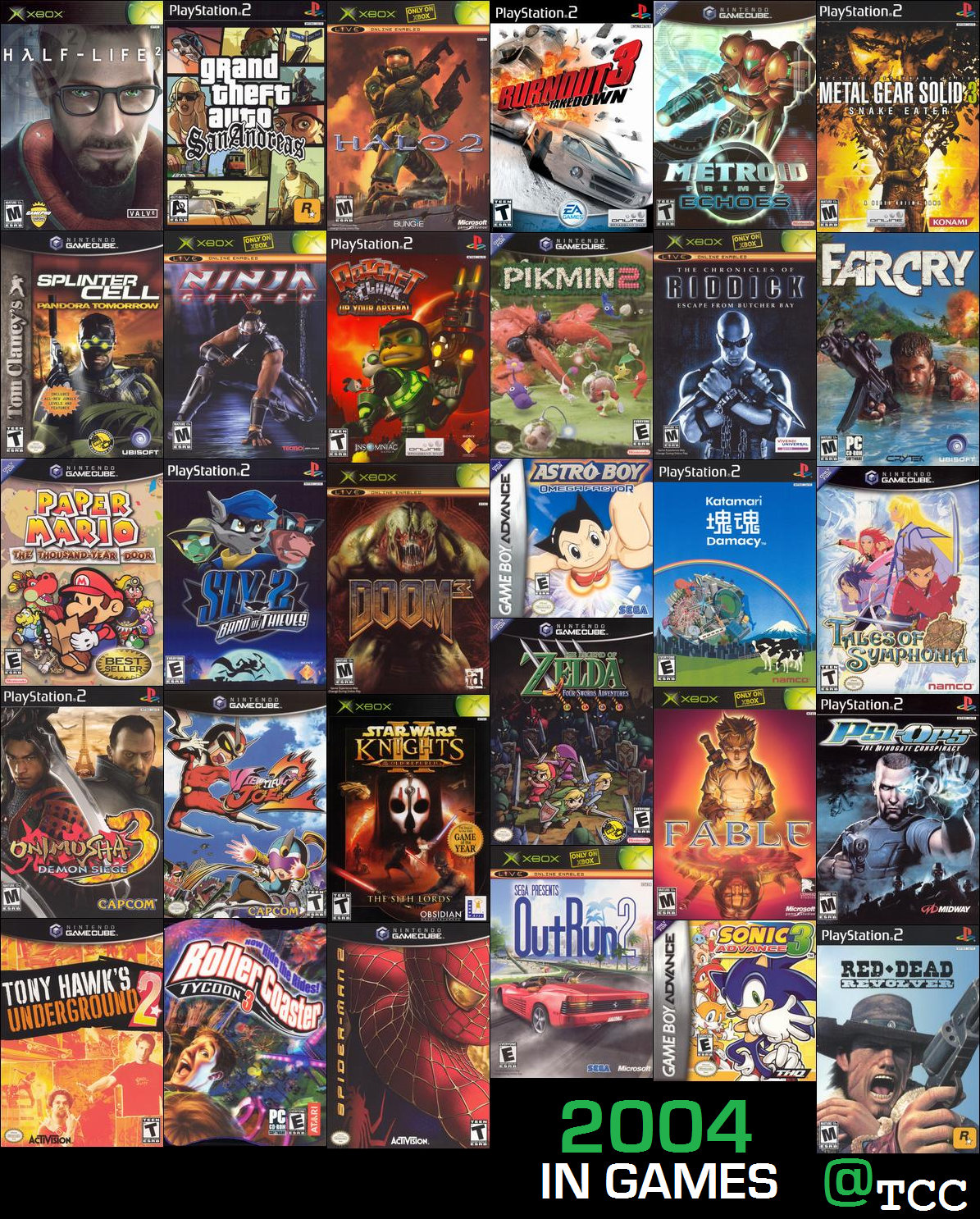 2004 in games