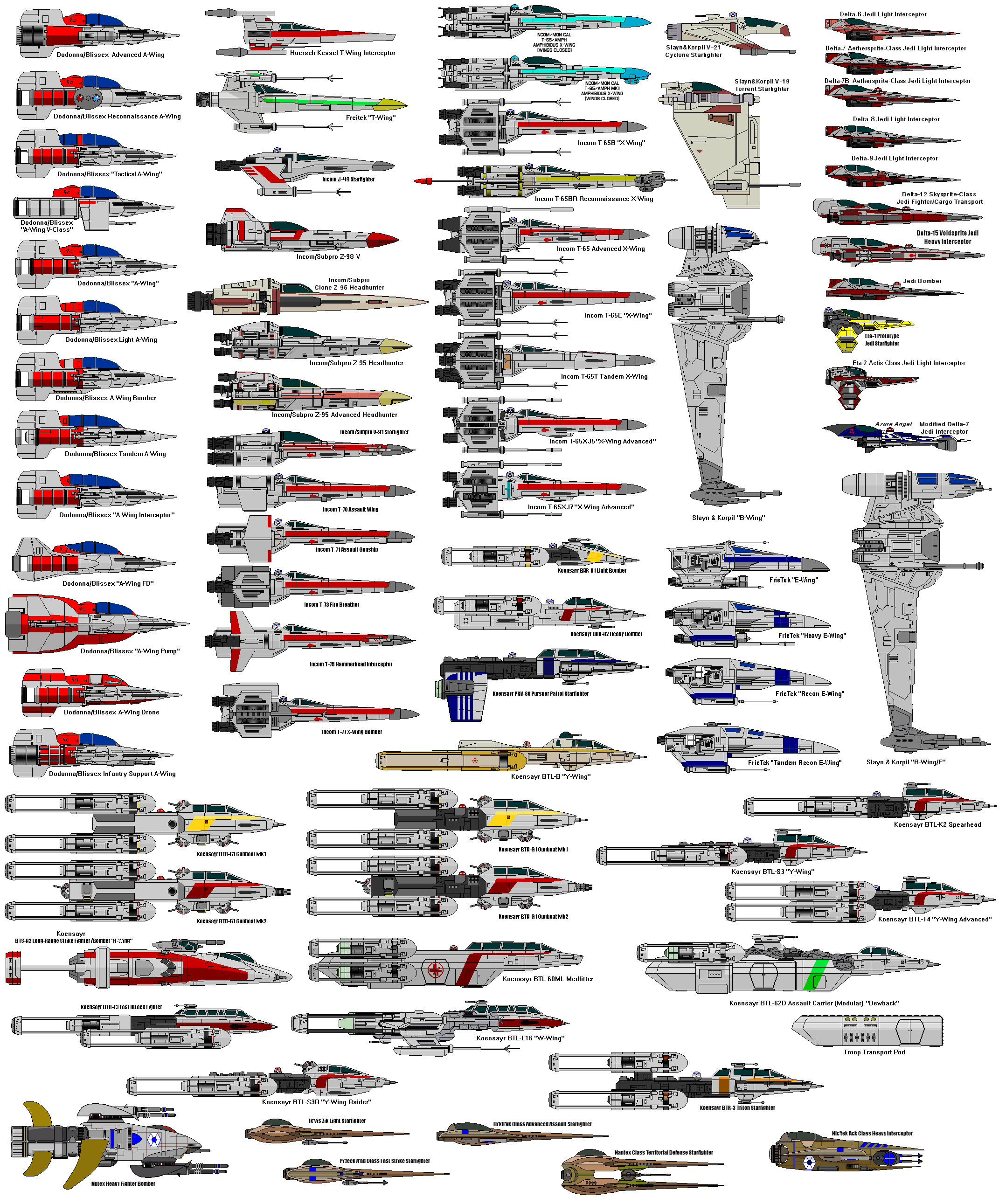 Size comparison of ships from Star Wars